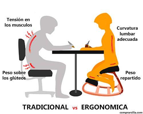 silla tradicional vs silla ergonomica
